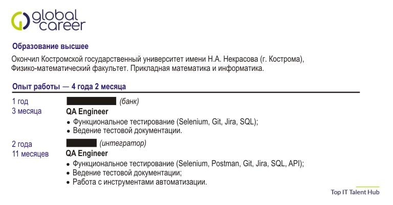 Выдержка из резюме QA Manual