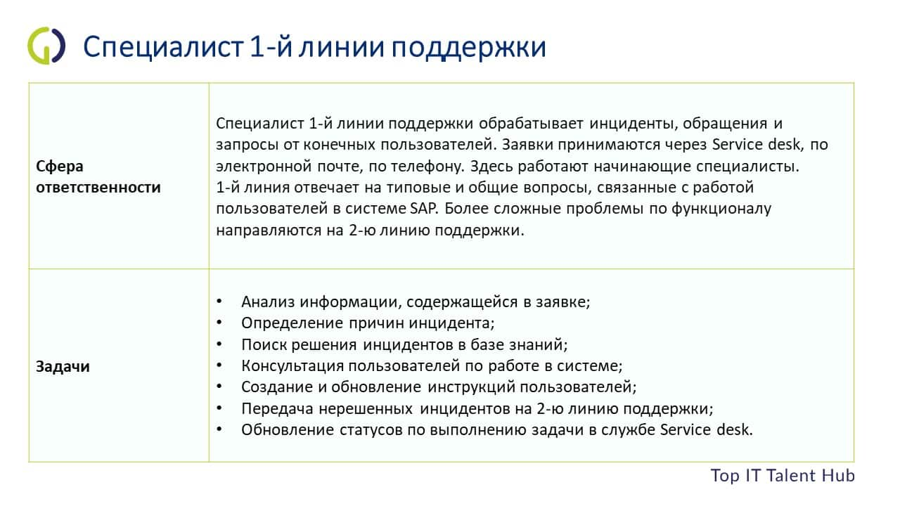 SAP Специалист 1-й линии поддержки