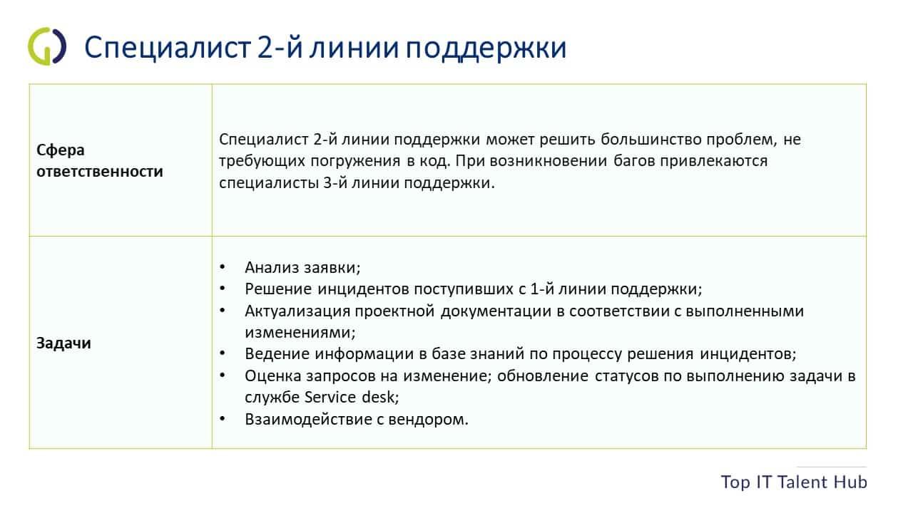 SAP Специалист 2-й линии поддержки