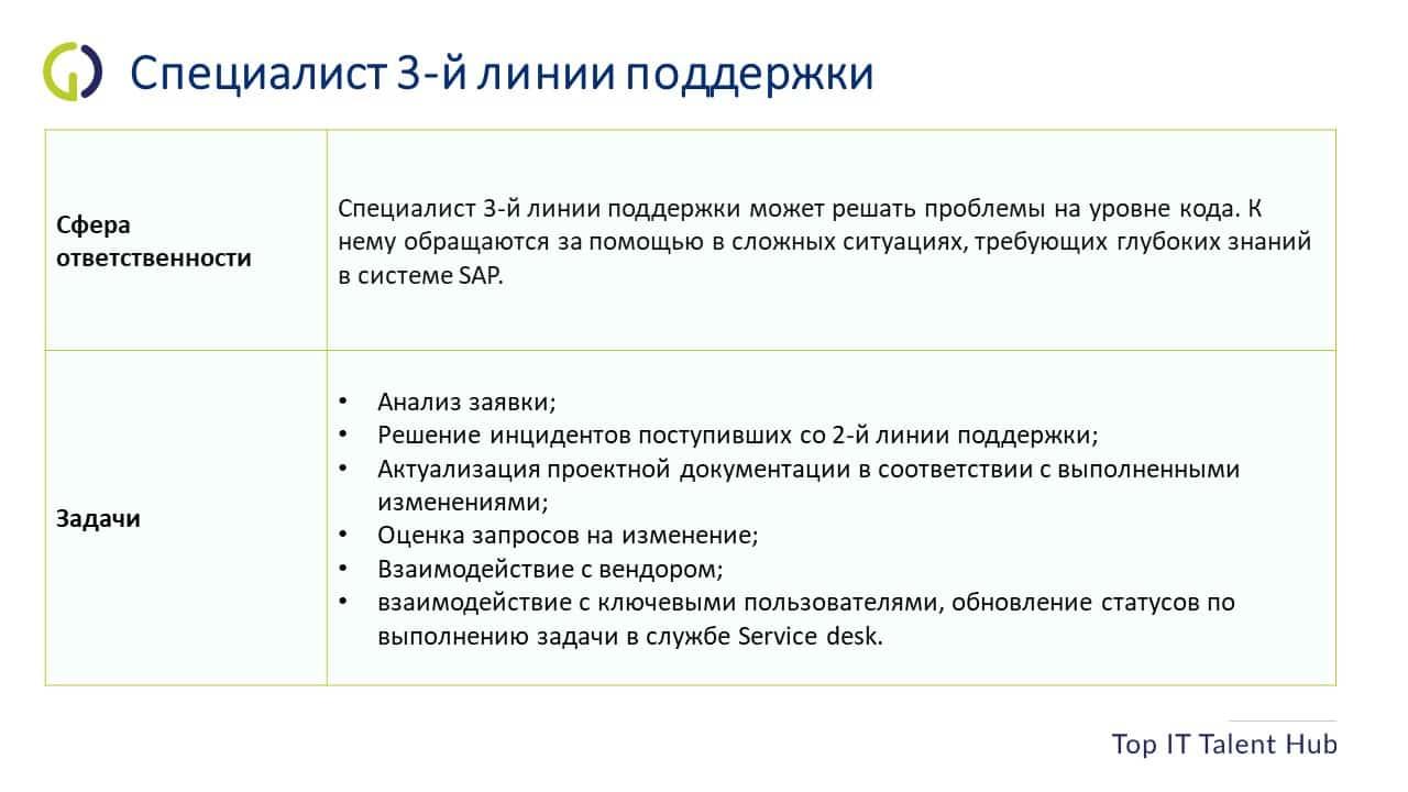 SAP Специалист 3-й линии поддержки