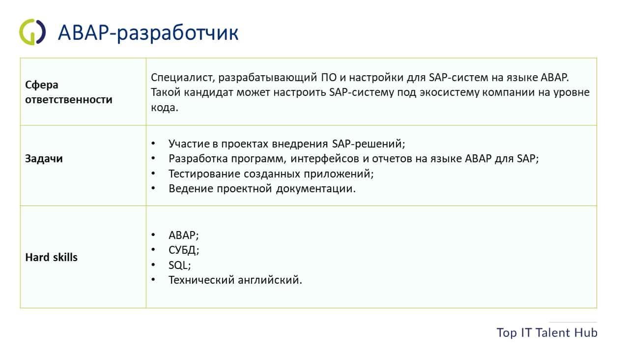 ABAP-разработчик