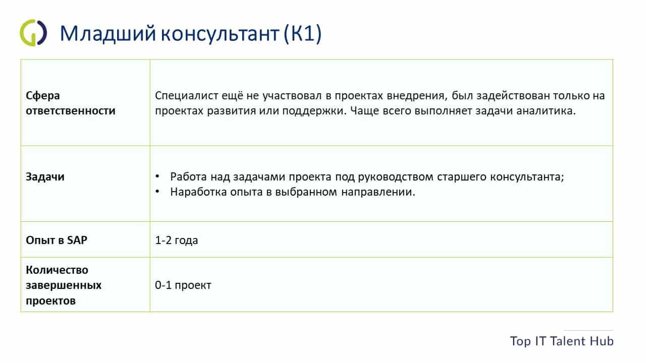 Младший SAP Консультант (К1)