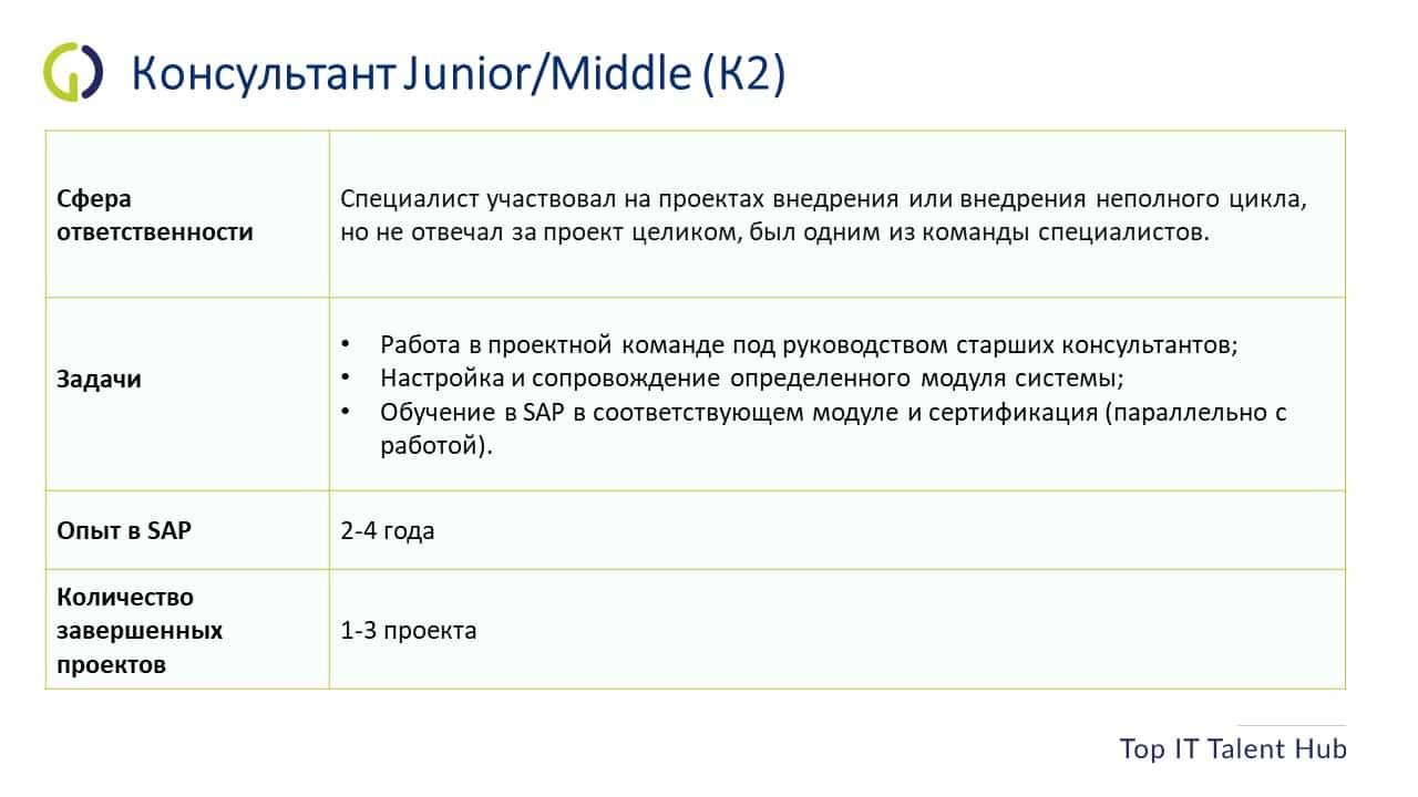 SAP Консультант K2