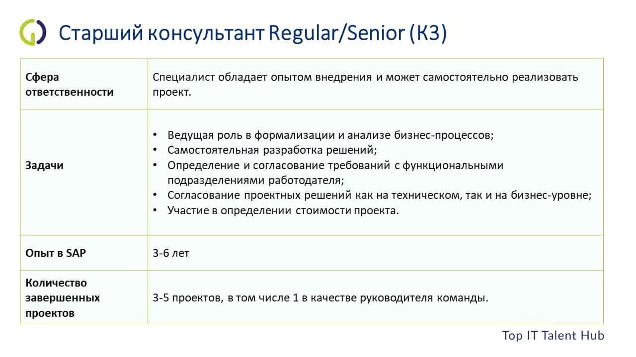 SAP Консультант K3
